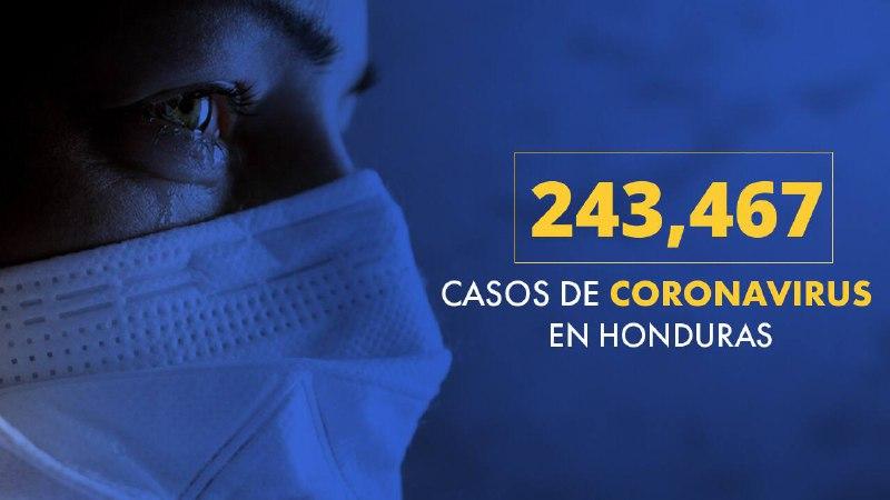 A 243,467 se eleva los casos confirmados por covid, de los cuales 6,559 han fallecido