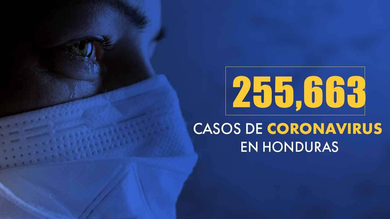 Sinager eleva a 255,663 los infectados y la cifra de muertos es de 6,844 por covid