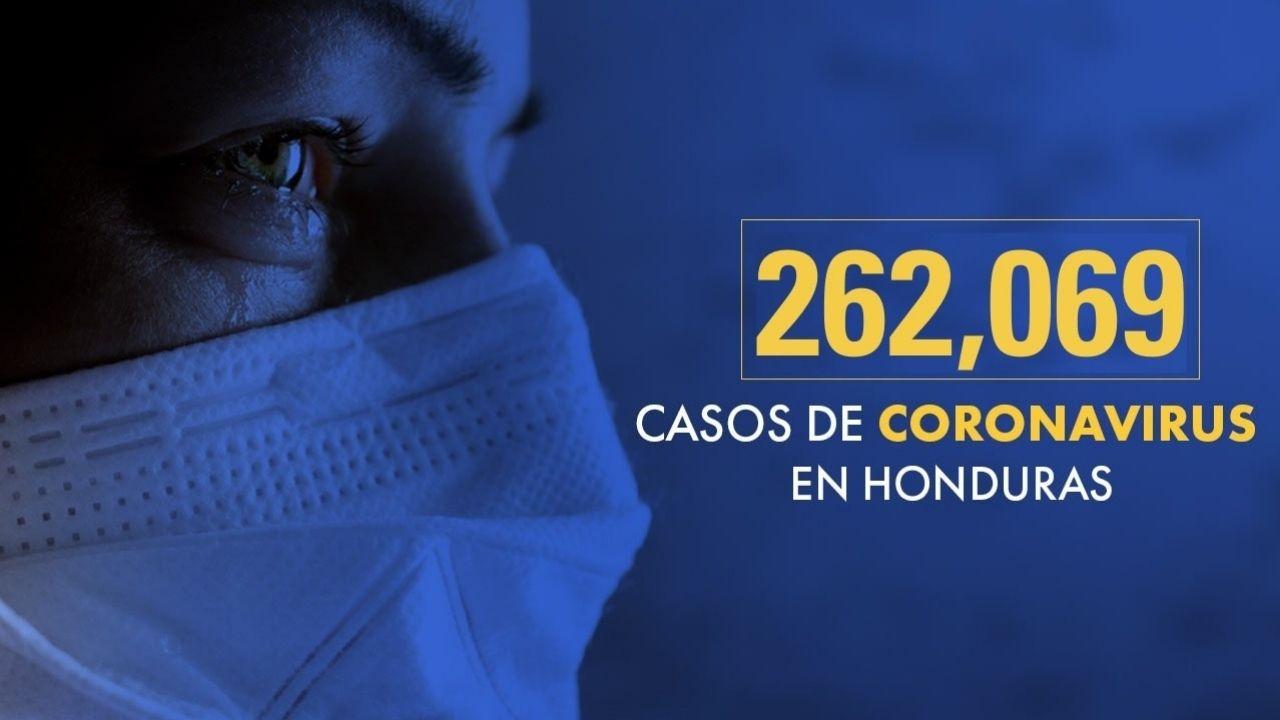Sinager reporta 262,069 infectados por covid, de los cuales 92,403 vencieron el virus
