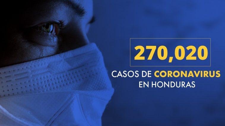 casos covid-19 honduras sinager