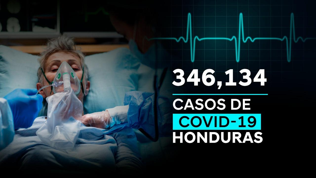 Honduras alcanza los 346 mil 134 casos positivos de covid-19