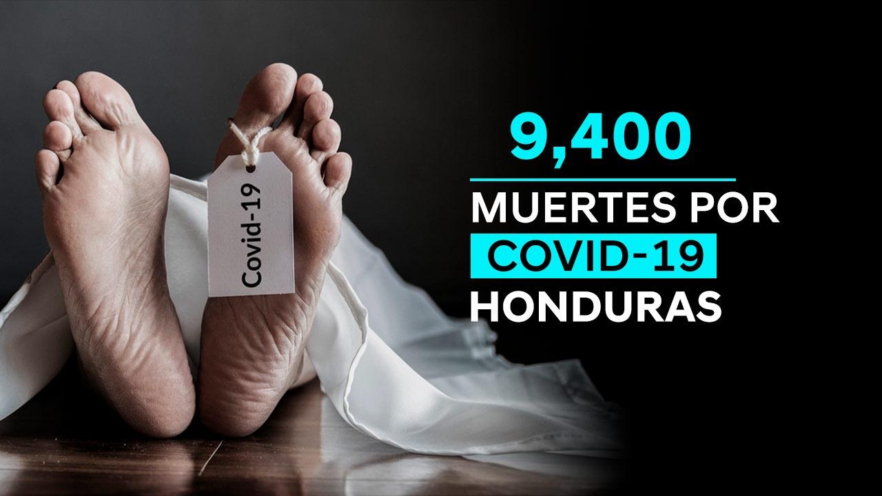 Honduras alcanza los 354 mil 970 casos positivos de Covid-19