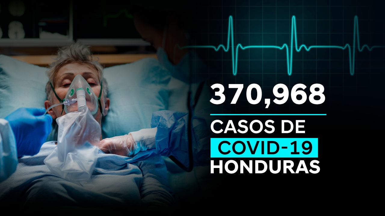 A 370,968 se eleva la cifra de contagiados por covid-19 en Honduras