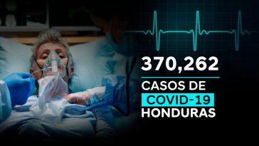 covid 19 Honduras