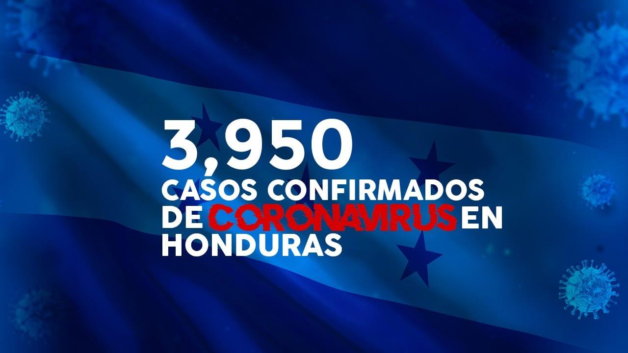 Honduras registró el 24 de mayo, 3,950 personas contagiadas de coronavirus y confirmó 180 víctimas mortales por la enfermedad
