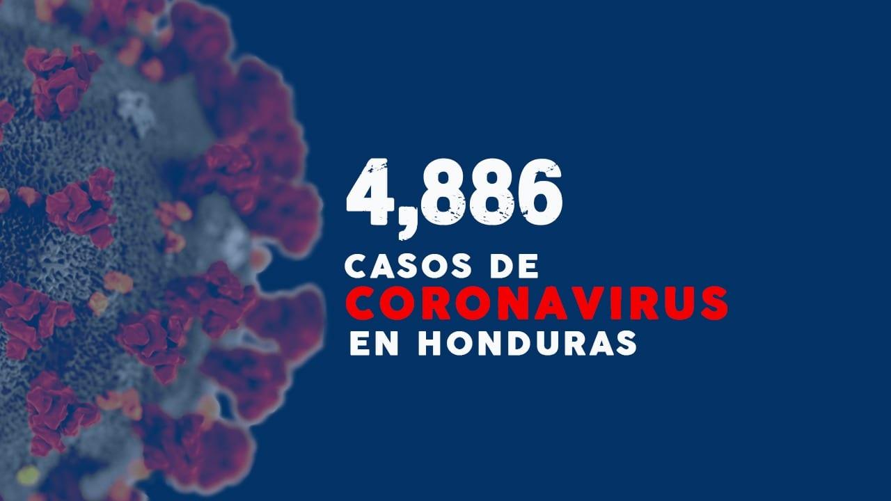 Del total de casos confirmados hay 520 personas hospitalizadas en hospitales del país.