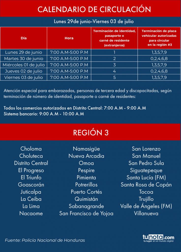 calendario de circulacion Honduras