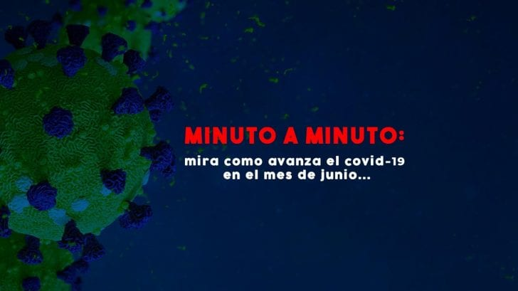 Minuto a minuto: mira como avanza el covid-19 en el mes de junio en Honduras