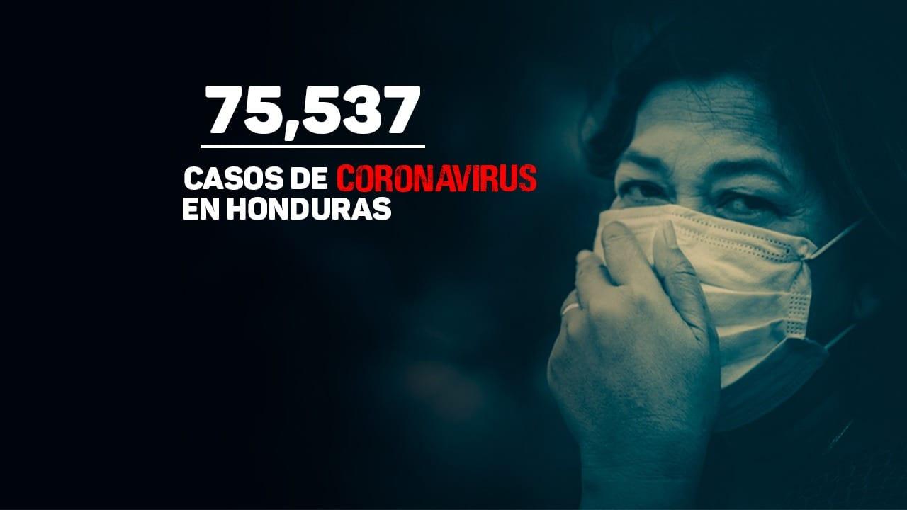 El país reportó además 583 nuevos pacientes recuperados que suman un total de 26,957.