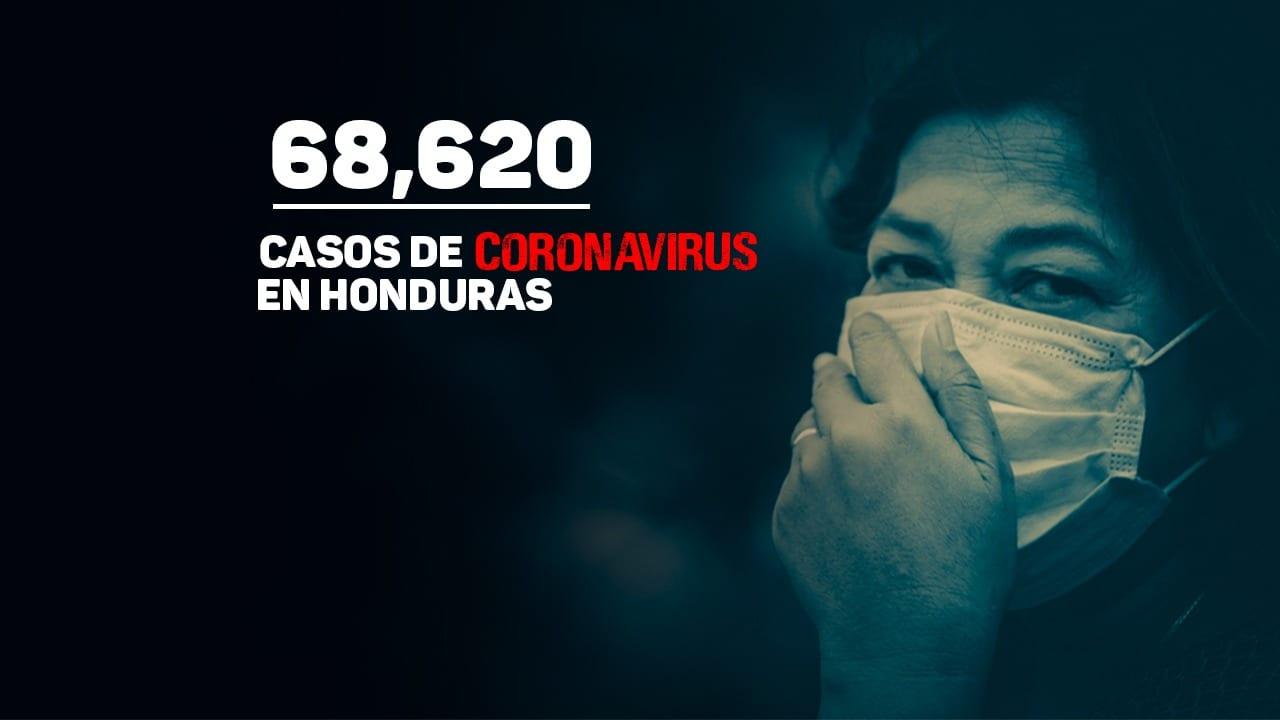 El departamento que más casos sumó fue Atlántida con 265. Mira como se distribuyen los demás contagios en el país