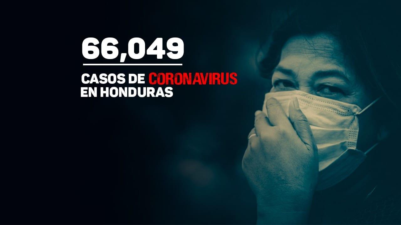 El país reportó además 9 fallecimientos que aumentan la cifra total a 2,058