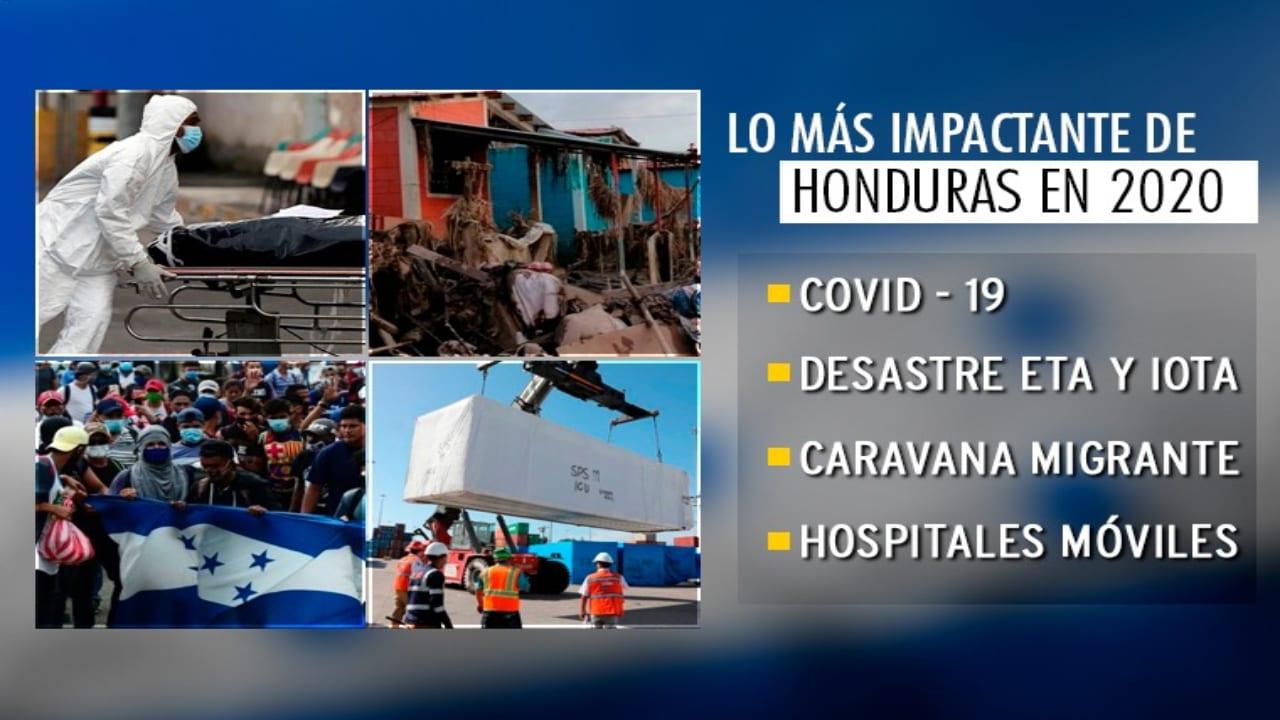 En resumen, la secuencia de las caravanas migrantes, reporte de los primeros casos de coronavirus y los daños de Eta y Iota
