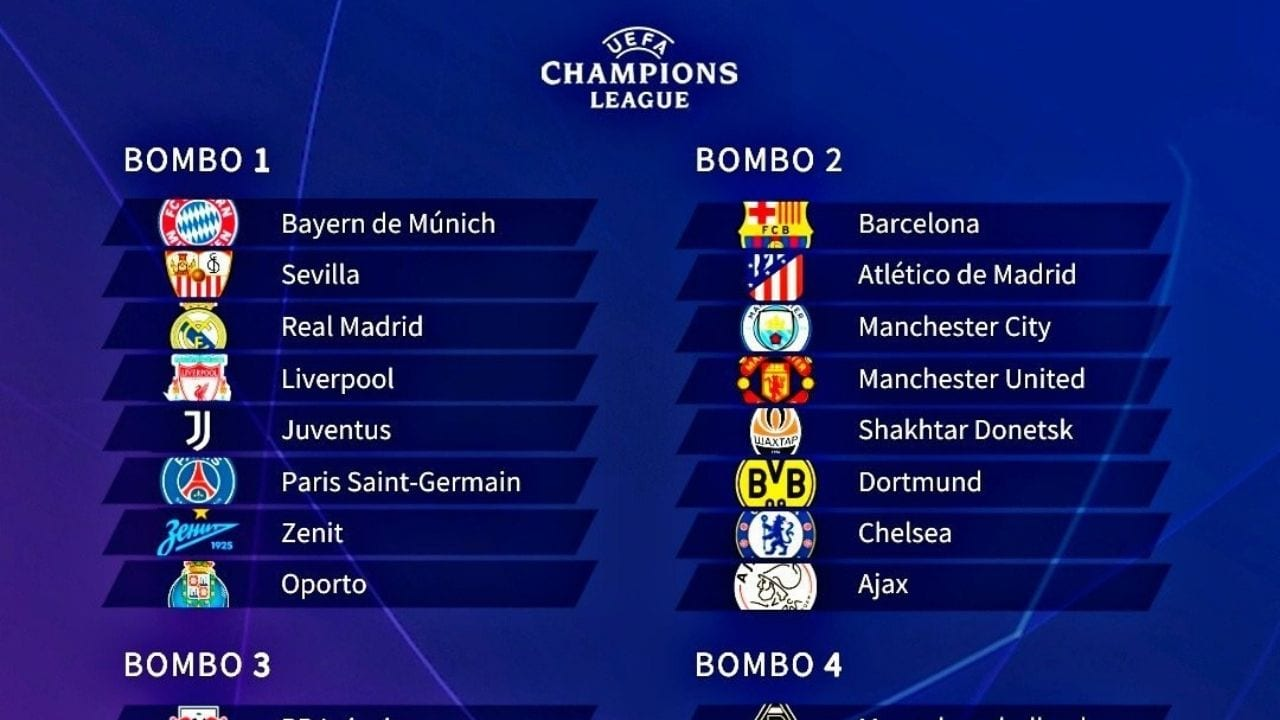 Ard Champions League 2021