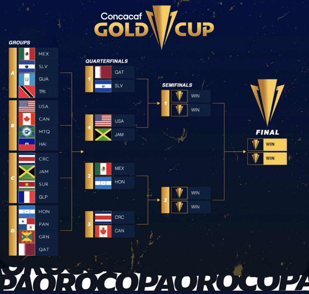 cuartos de final copa oro
