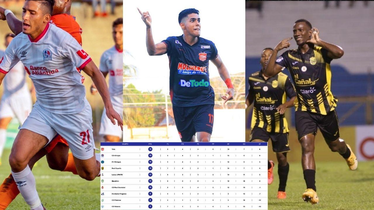 ¡Nuevo líder! Así queda la tabla de posiciones tras el final de la jornada 8 del Apertura 2021-22