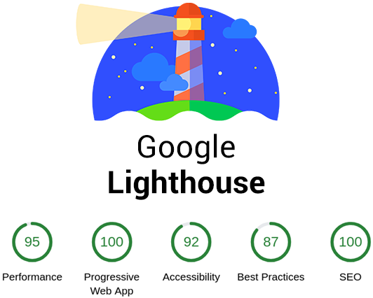 Speed up of your web pages with Google Lighthouse | Wutsi
