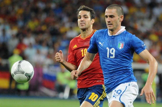 Leonardo Bonucci (en bleu) parIlya Khokhlov (Football.ua) - Wikimédia Commons CC BY-SA 3.0