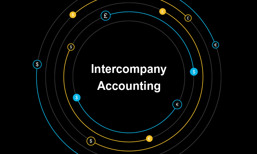 what is intercompany accounting