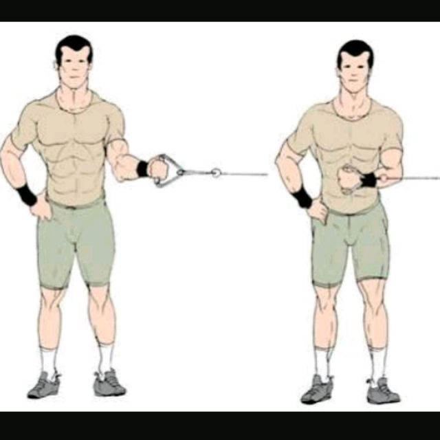 How to do: Shoulder Internal Rotations With Band - Step 1