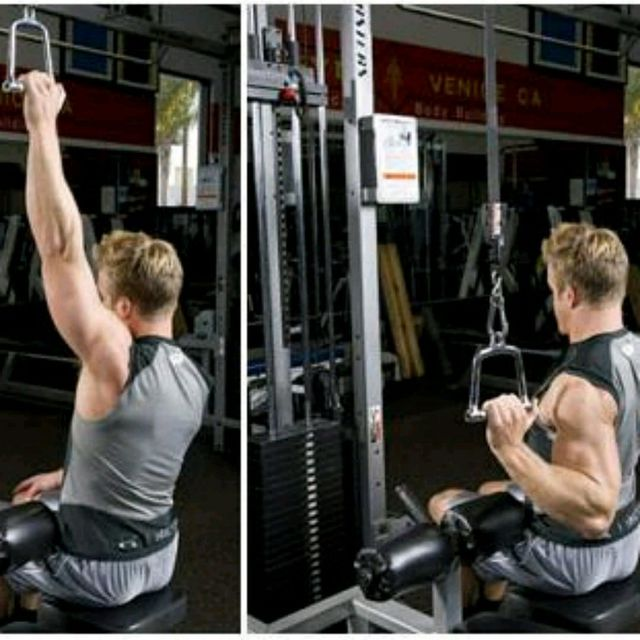 How to do: ONE-ARM SUPINATED PULLDOWN - Step 1
