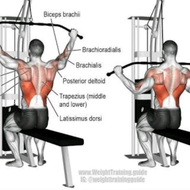 How to do: Wide-Grip Lat Pulldown - Step 1