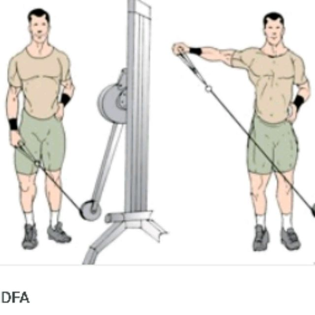 How to do: CABLE SINGLE ARM LATERALS CABLE RIGHT - Step 1