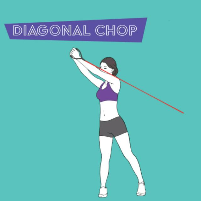 How to do: Diagonal Chop Right - Step 1