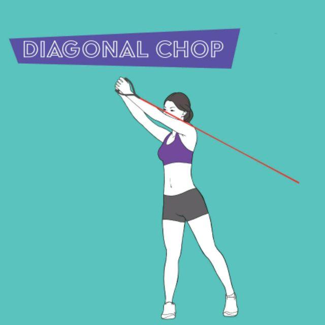 How to do: Diagonal Chop Left - Step 1