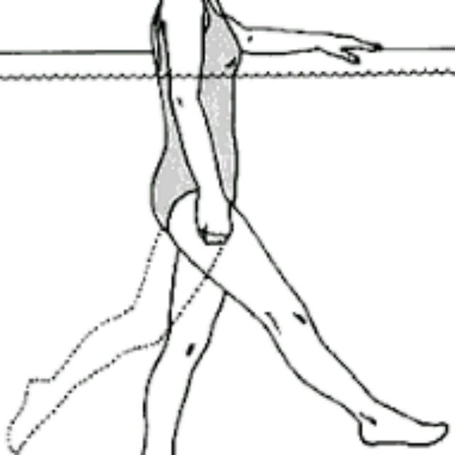 Hip Flexion  Extension - Exercise How-to