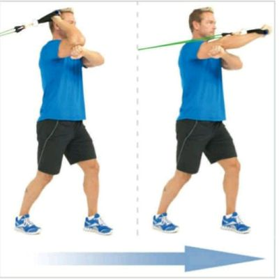 Forward Triceps Extension with resistance bands