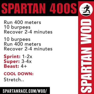 Spartan Training (A)