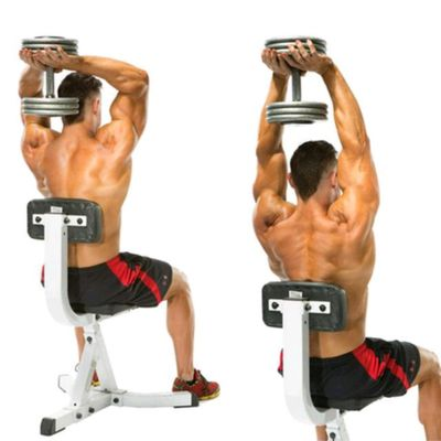 Overhead Dumbell Extensions