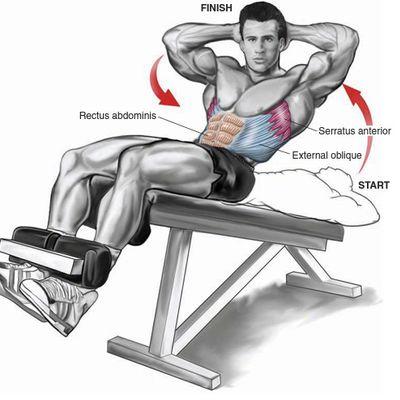 Incline Twist Sits