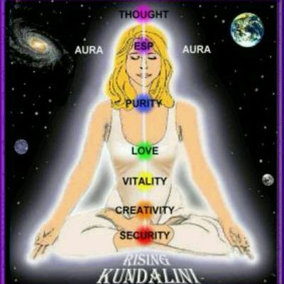 Shambavi Mudra- Inhale Fresh Energy, Exhale, Relax Brain, Relax The Mind, Let All Stress And Tension Go.