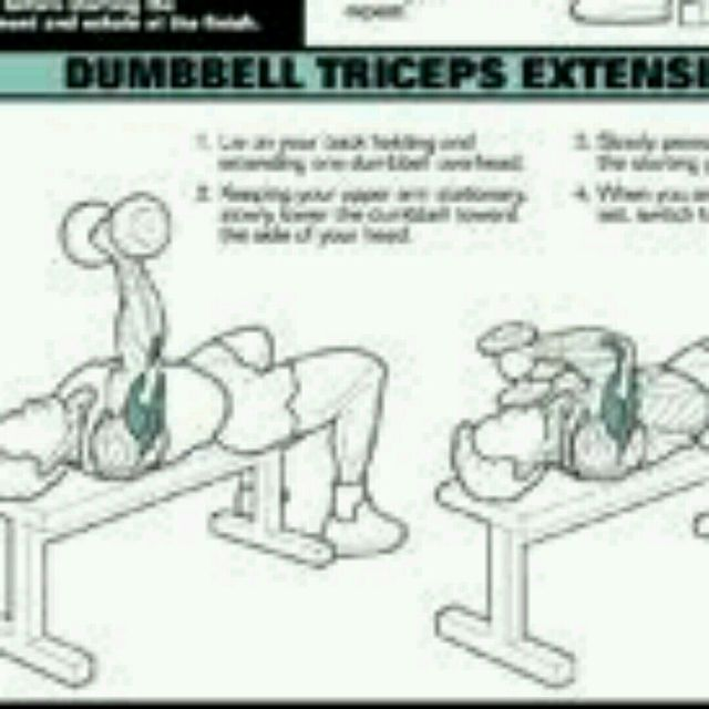 How to do: Dumbbell Tricep Extension - Step 1