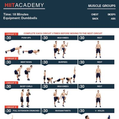 Upper body HIIT Workout - 1