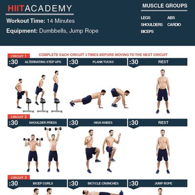 Thursday Full body HIIT