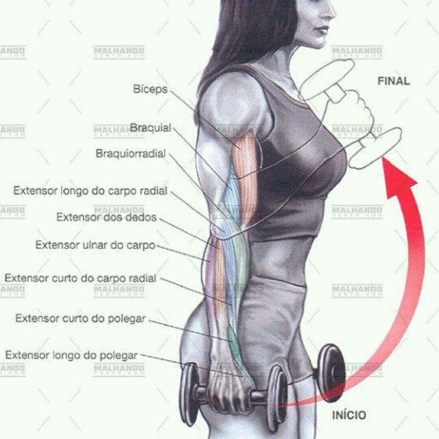 How to do: ROSCA ALTERNADA (H) 12k-12k - Step 1