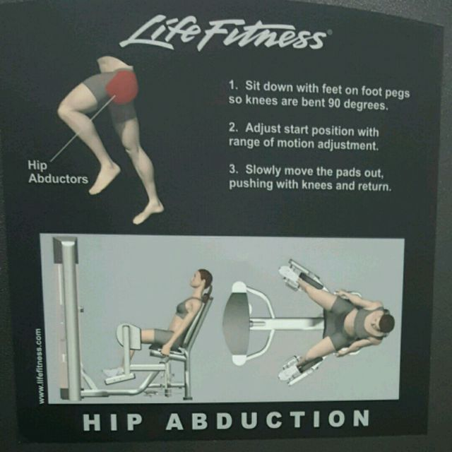 How to do: Hip Abduction - Step 2