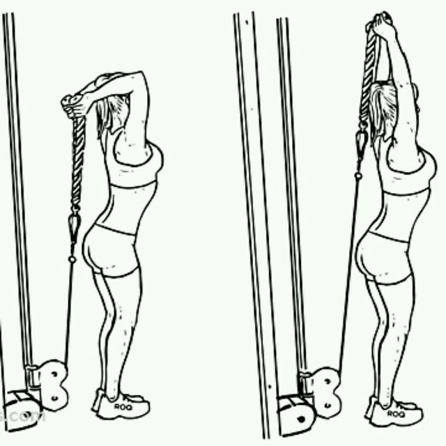 How to do: Tricep Cable Rope Overhead Extension - Step 1