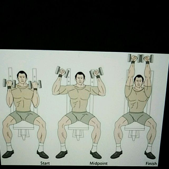 How to do: Arnold Exercise - Step 1