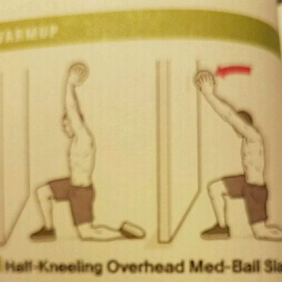 Half-kneeling Overhead Medicine Ball Slam