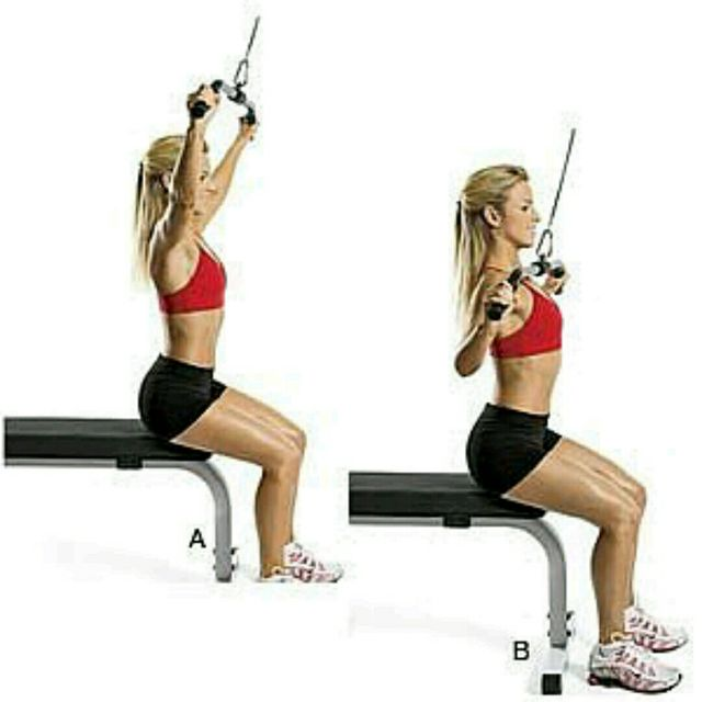 How to do: Cable Lat Pulldown - Step 1