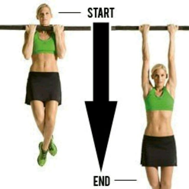 How to do: Negative Pull Ups - Step 1