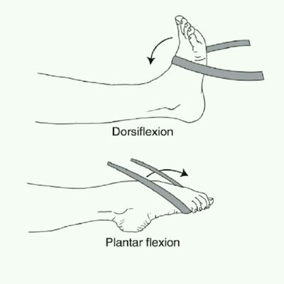 Band Plantar Flexion