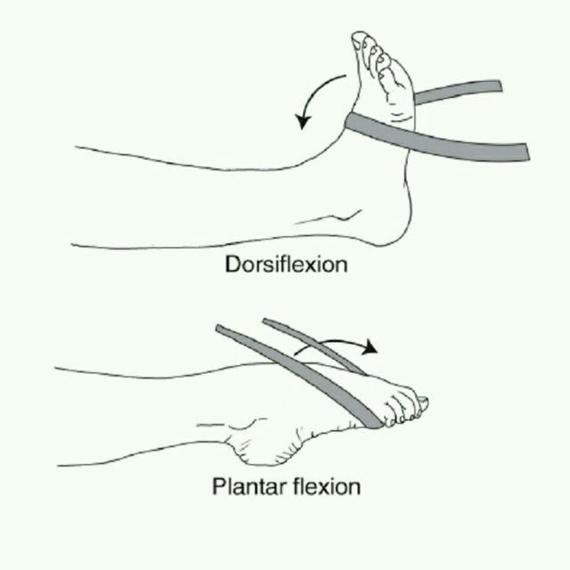 How to do: Band Dorsi Flexion - Step 1