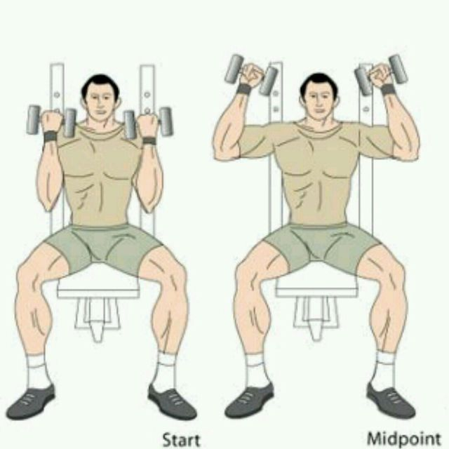 How to do: Arnold dumbbell Press - Step 1