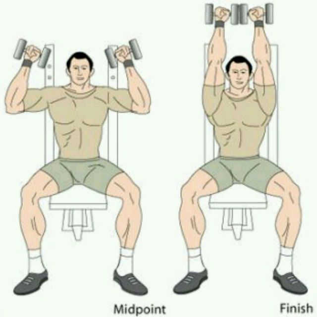 How to do: Arnold dumbbell Press - Step 2