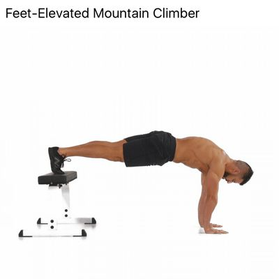 Feet Elevated Mountain climbers