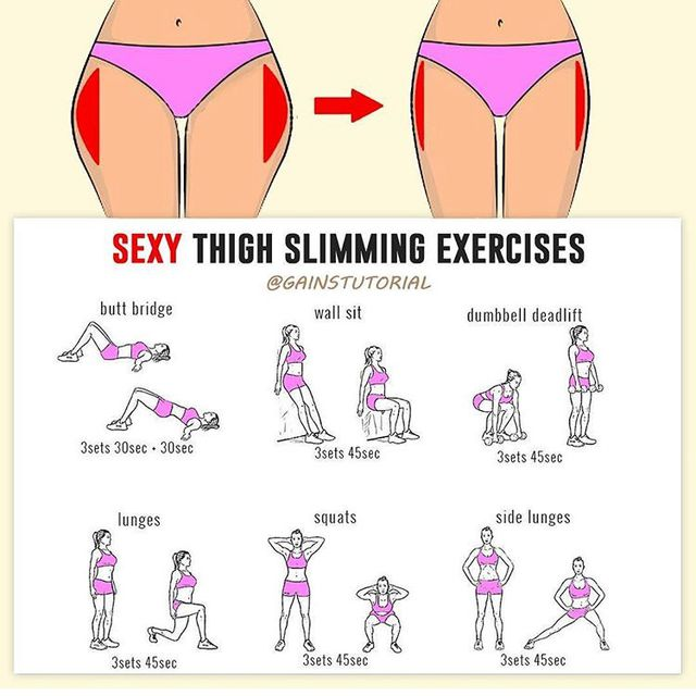 Workout completed by Diani C. - Thigh Slimming Exercise ...